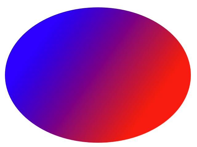 The same oval-shaped gradient image from above, but with red and blue swapped.