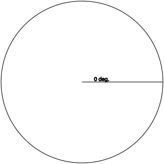 Circle with a 0° triangle from its center