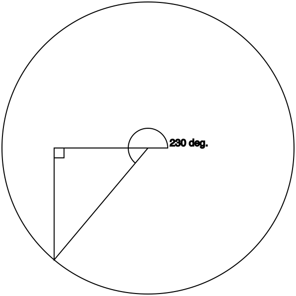 Circle with a 230° triangle from its center