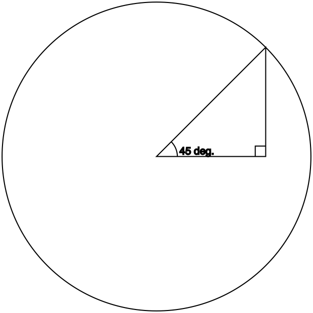 Circle with a 45° triangle from its center